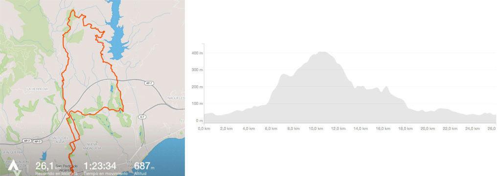 ruta la nocturna en bicicleta malaga